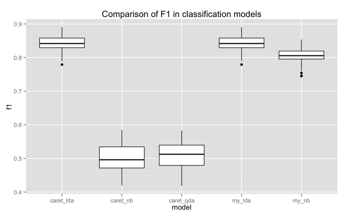 plot of chunk final_plot
