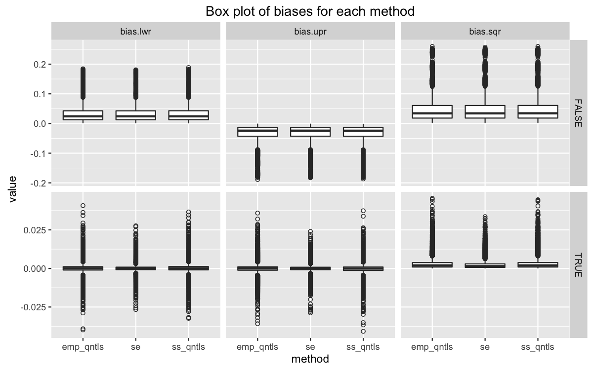 plot of chunk box_plot